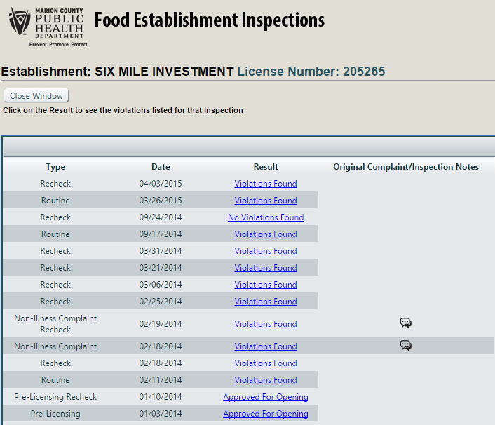 5820 Health Department Inspections Summary
